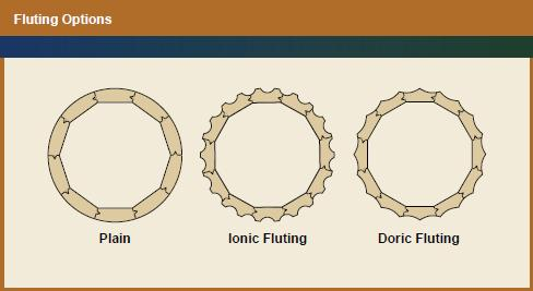 Plain, Ionic Fluting & Doric Fluting