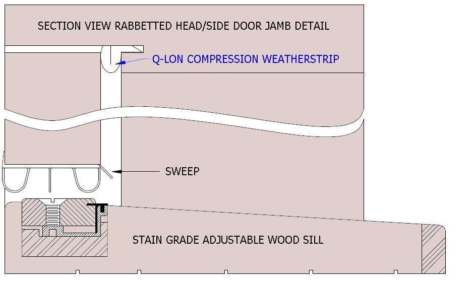 Share this  sc 1 st  Somerset Door u0026 Column Co. & Door Sill Options u2013 Somerset Door u0026 Column Co.